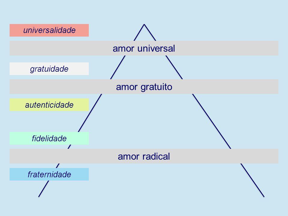 amor radical amor gratuito amor universal fraternidade fidelidade autenticidade gratuidade universalidade