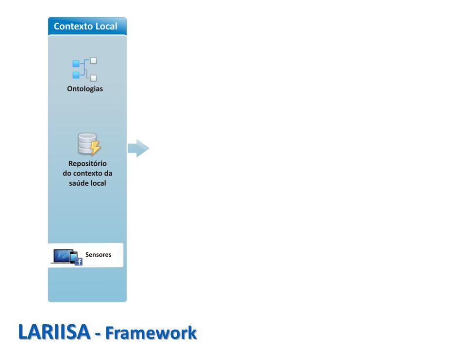 LARIISA - Framework