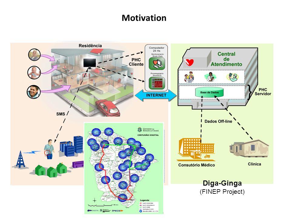 Motivation Diga-Ginga (FINEP Project)