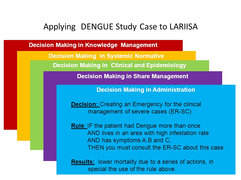Applying DENGUE Study Case to LARIISA Decision Making in Knowledge Management Decision Making in Systemic Normative Decision Making in Clinical and Epidemiology Decision Making in Share Management Decision Making in Administration Decision: Creating an Emergency for the clinical management of severe cases (ER-SC) Rule: IF the patient had Dengue more than once AND lives in an area with high infestation rate AND has symptoms A,B and C, THEN you must consult the ER-SC about this case Results: lower mortality due to a series of actions, in special the use of the rule above.