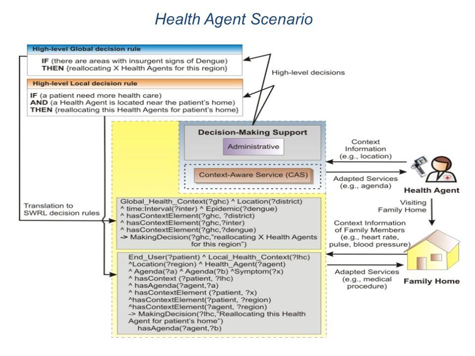 Health Agent Scenario