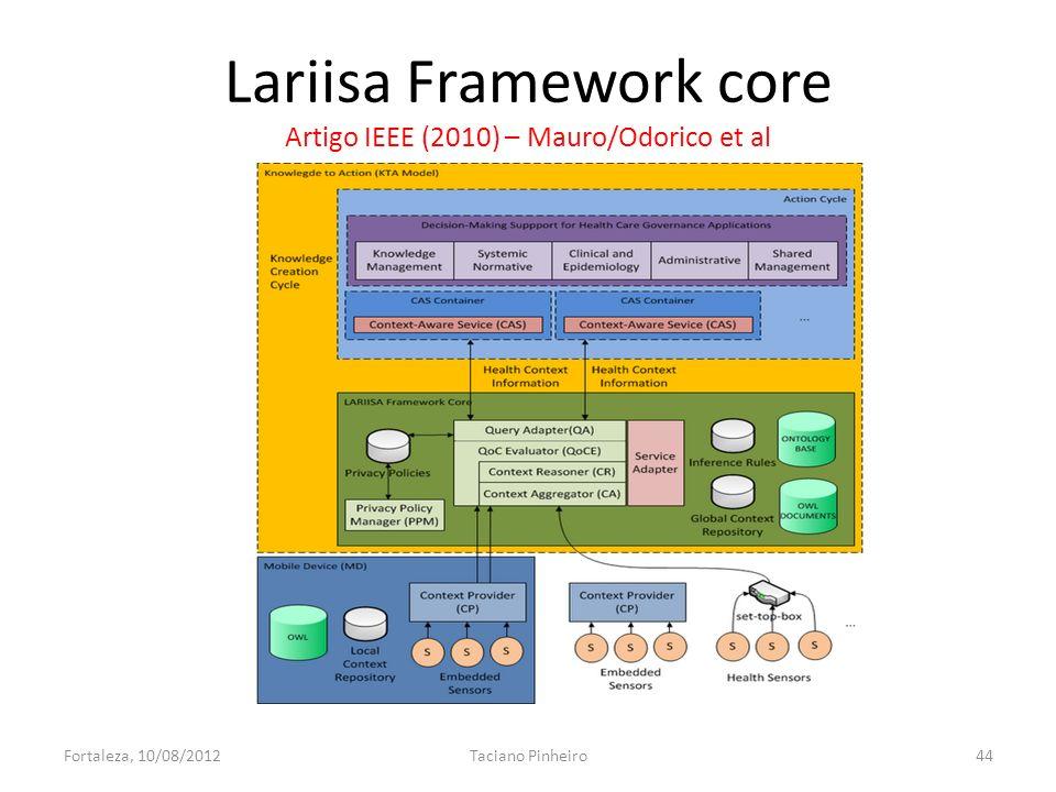 Fortaleza, 10/08/2012Taciano Pinheiro44 Lariisa Framework core Artigo IEEE (2010) – Mauro/Odorico et al