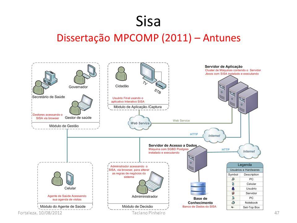 Sisa Dissertação MPCOMP (2011) – Antunes Fortaleza, 10/08/2012Taciano Pinheiro47