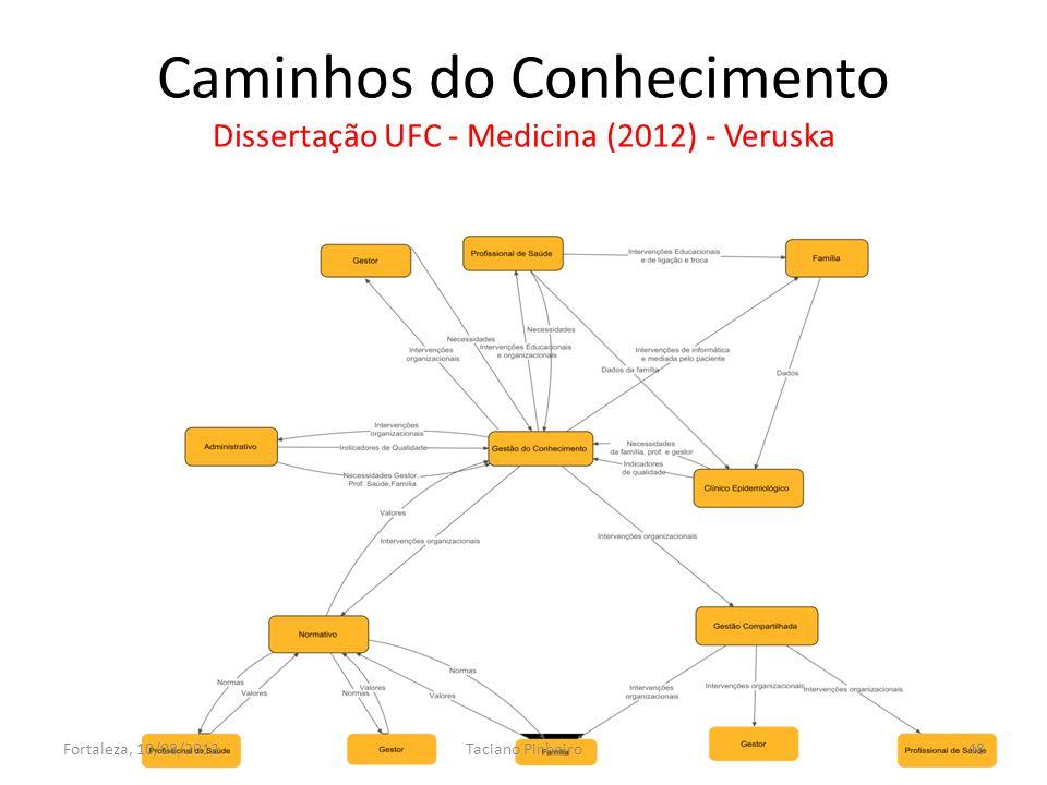 Caminhos do Conhecimento Dissertação UFC - Medicina (2012) - Veruska Fortaleza, 10/08/2012Taciano Pinheiro48