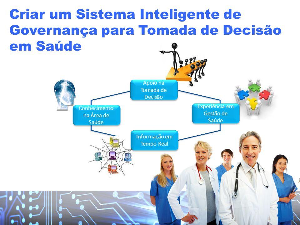 Criar um Sistema Inteligente de Governança para Tomada de Decisão em Saúde Informação em Tempo Real Conhecimento na Área de Saúde Experiência em Gestão de Saúde Apoio na Tomada de Decisão