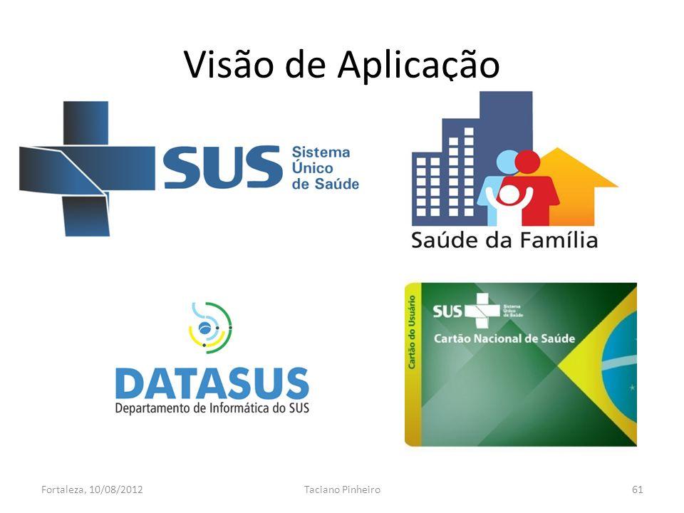 Visão de Aplicação Fortaleza, 10/08/2012Taciano Pinheiro61