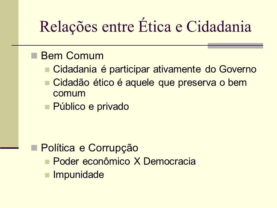 Relações entre Ética e Cidadania Bem Comum Cidadania é participar ativamente do Governo Cidadão ético é aquele que preserva o bem comum Público e priv