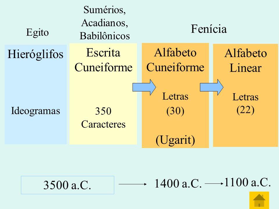 As cidades fenícias foram famosas por sua religião panteísta e seus templos eram o centro da vida cívica. A divindade fenícia mais importante era Asta