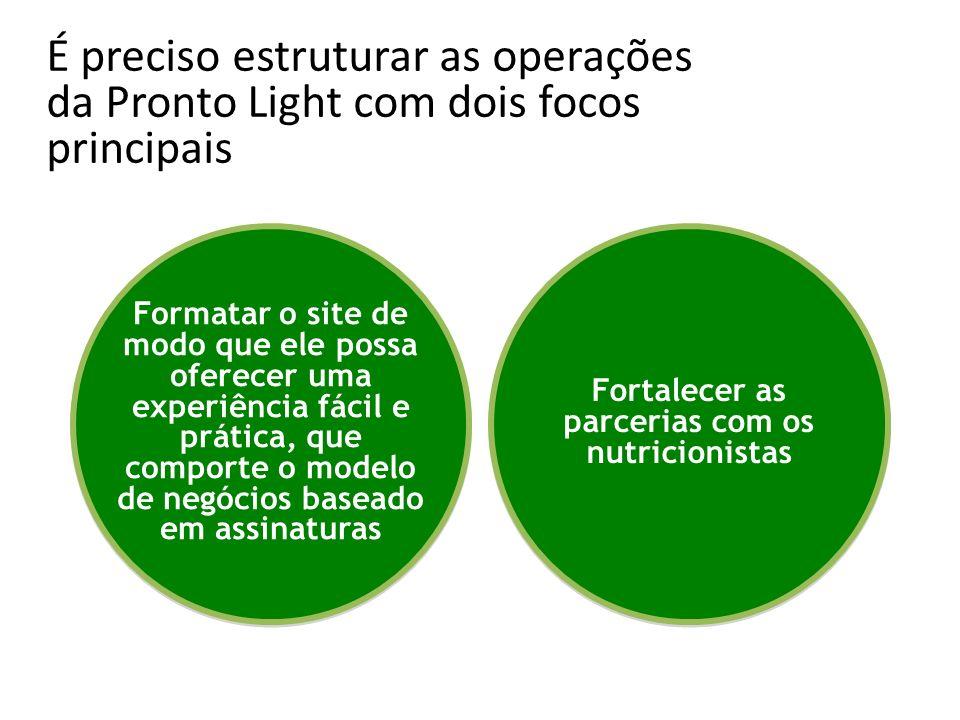 É preciso estruturar as operações da Pronto Light com dois focos principais Formatar o site de modo que ele possa oferecer uma experiência fácil e prá