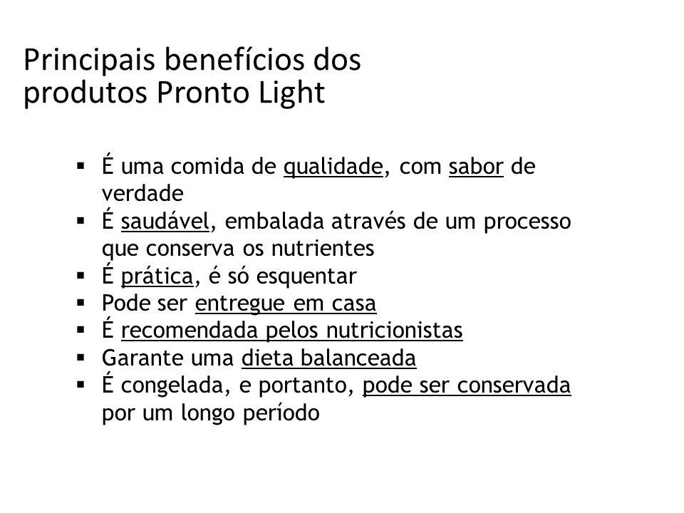 Principais benefícios dos produtos Pronto Light É uma comida de qualidade, com sabor de verdade É saudável, embalada através de um processo que conser