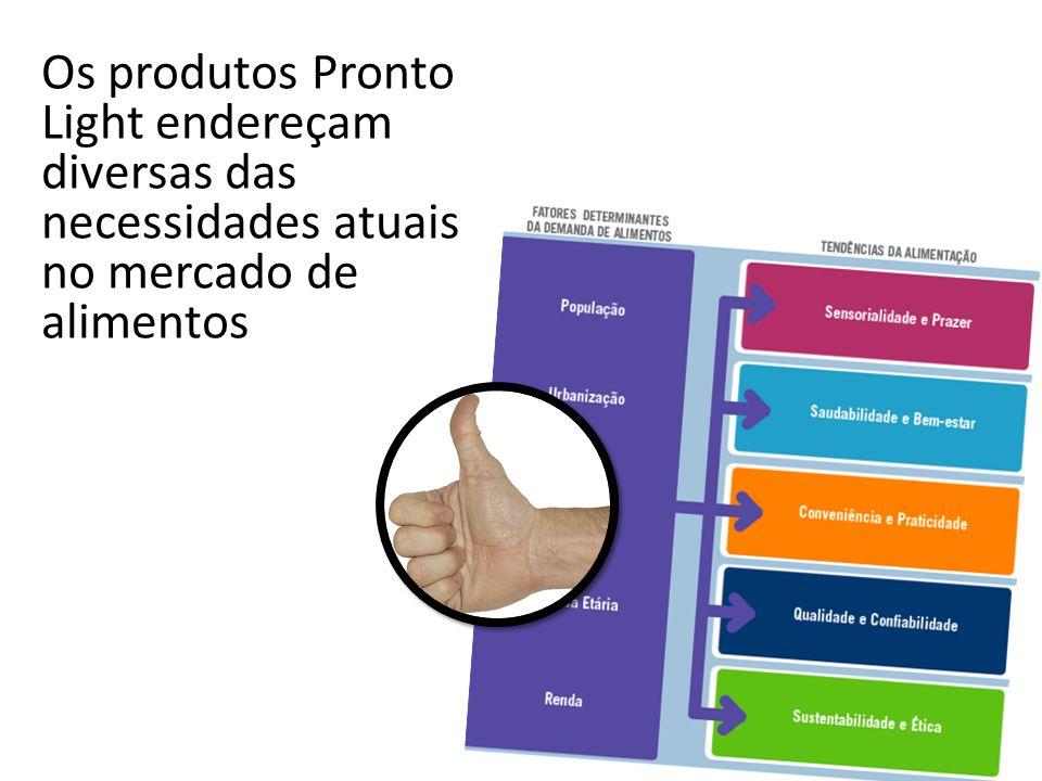 Os produtos Pronto Light endereçam diversas das necessidades atuais no mercado de alimentos