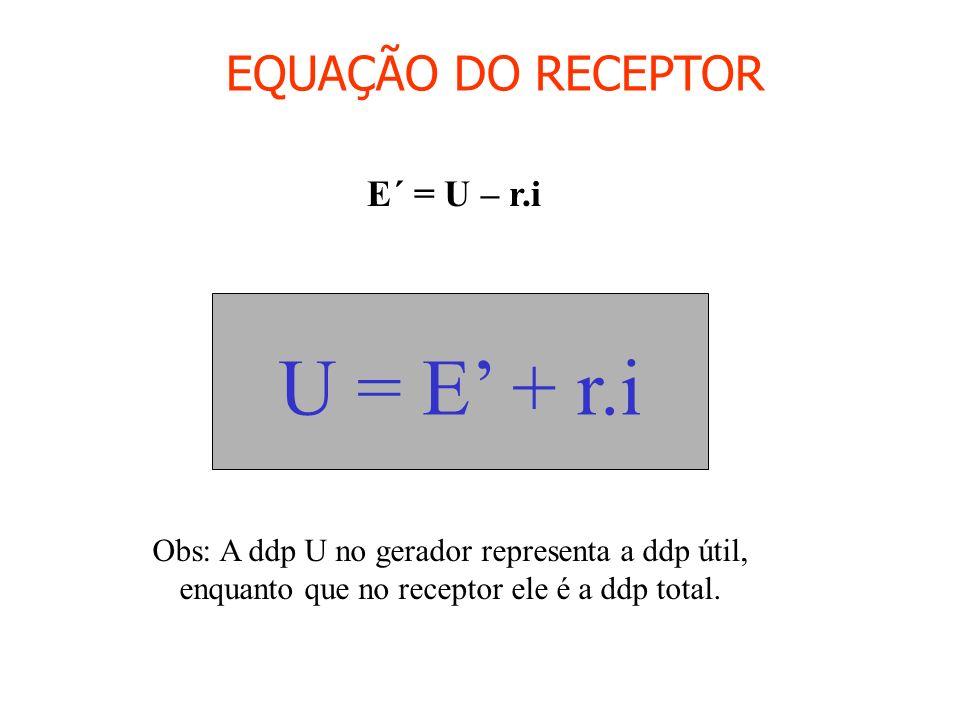 EQUAÇÃO DO RECEPTOR U = E + r.i E´ = U – r.i Obs: A ddp U no gerador representa a ddp útil, enquanto que no receptor ele é a ddp total.