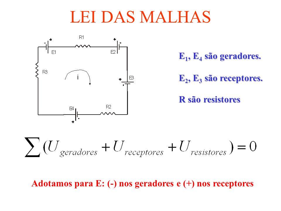 LEI DAS MALHAS E 1, E 4 são geradores. E 2, E 3 são receptores. R são resistores Adotamos para E: (-) nos geradores e (+) nos receptores