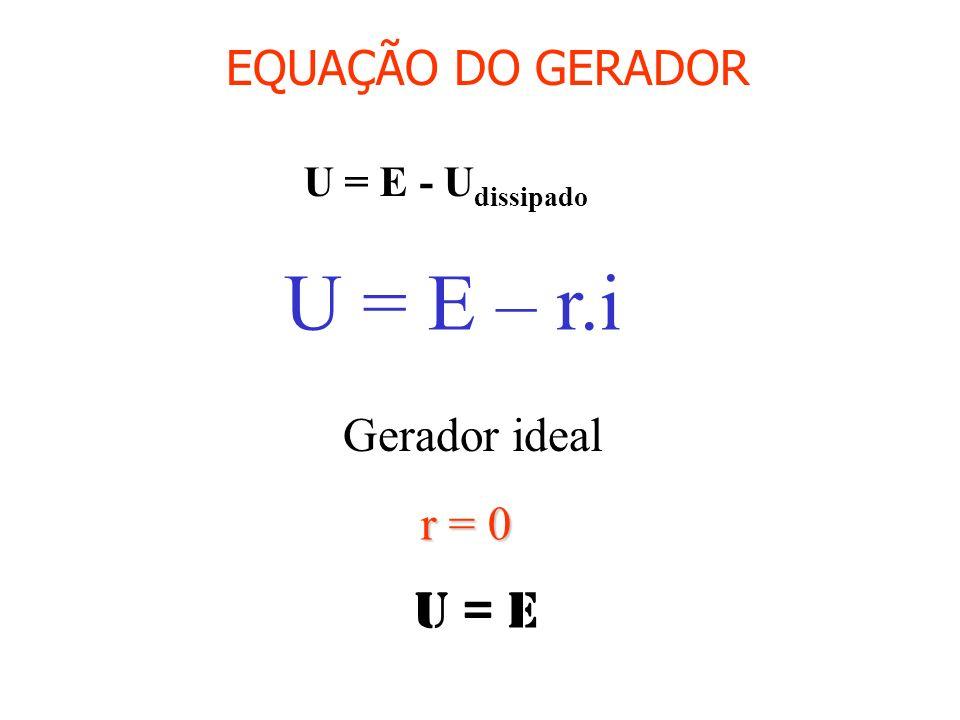 GRÁFICO DO GERADOR U i E i cc i cc é a corrente de curto- circuito (máxima). U = E – r.i