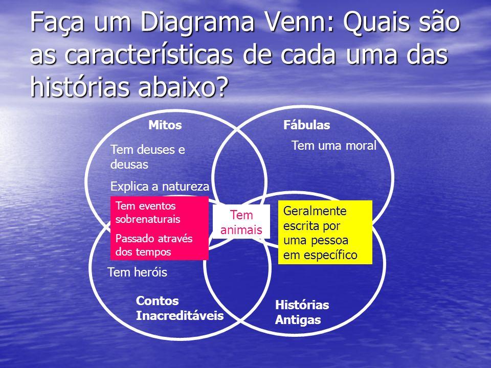 Faça um Diagrama Venn: Quais são as características de cada uma das histórias abaixo? MitosFábulas Contos Inacreditáveis Histórias Antigas Tem deuses