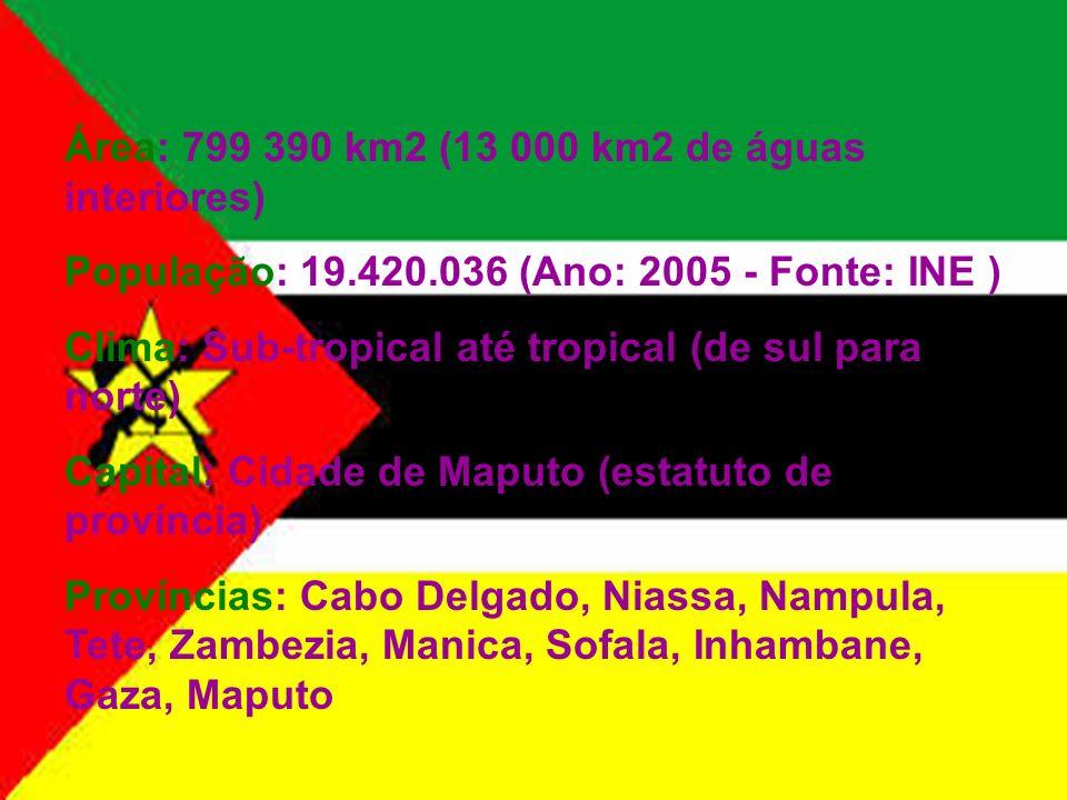 Área: 799 390 km2 (13 000 km2 de águas interiores) População: 19.420.036 (Ano: 2005 - Fonte: INE ) Clima: Sub-tropical até tropical (de sul para norte