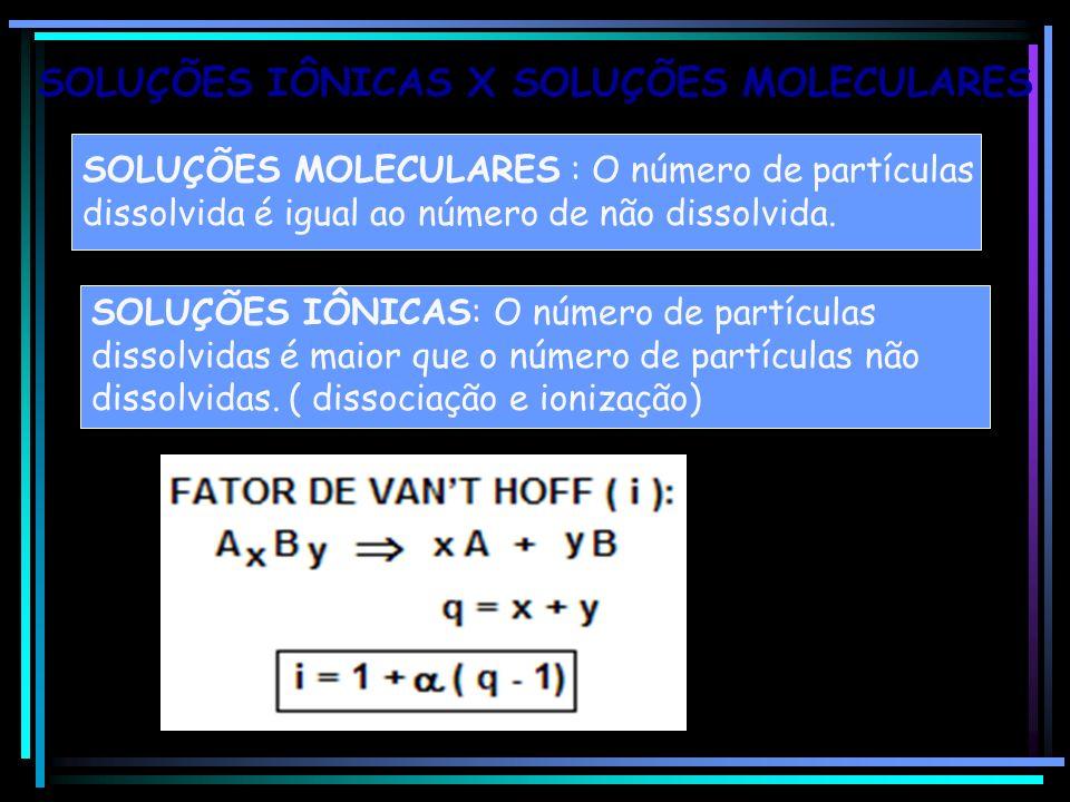 SOLUÇÕES IÔNICAS X SOLUÇÕES MOLECULARES SOLUÇÕES MOLECULARES : O número de partículas dissolvida é igual ao número de não dissolvida. SOLUÇÕES IÔNICAS