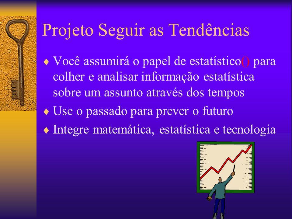 Passo 1 – Revise as Expectativas do Projeto Você criará: –Uma apresentação de slides sobre tendência e suas possíveis implicações usando ferramentas matemáticas e análise estatística E também –Um folheto com artigos breves e gráficos sobre possíveis efeitos e implicações da tendência OU –Um wiki sobre o tópico, incluindo implicações e efeitos Revisar a Avaliação do Projeto e fazer auto-avaliação de seu trabalho durante o projeto Todas as semanas serão feitas discussões para revisar o progresso