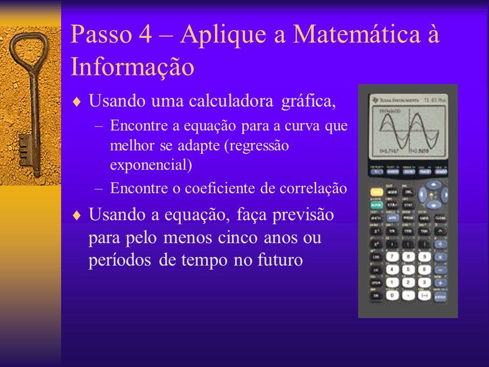 Passo 4 – Aplique a Matemática à Informação Usando uma calculadora gráfica, –Encontre a equação para a curva que melhor se adapte (regressão exponencial) –Encontre o coeficiente de correlação Usando a equação, faça previsão para pelo menos cinco anos ou períodos de tempo no futuro