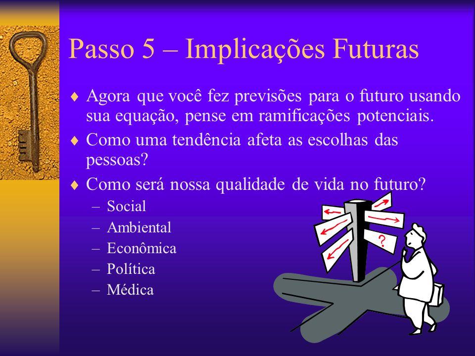 Passo 5 – Implicações Futuras Agora que você fez previsões para o futuro usando sua equação, pense em ramificações potenciais.