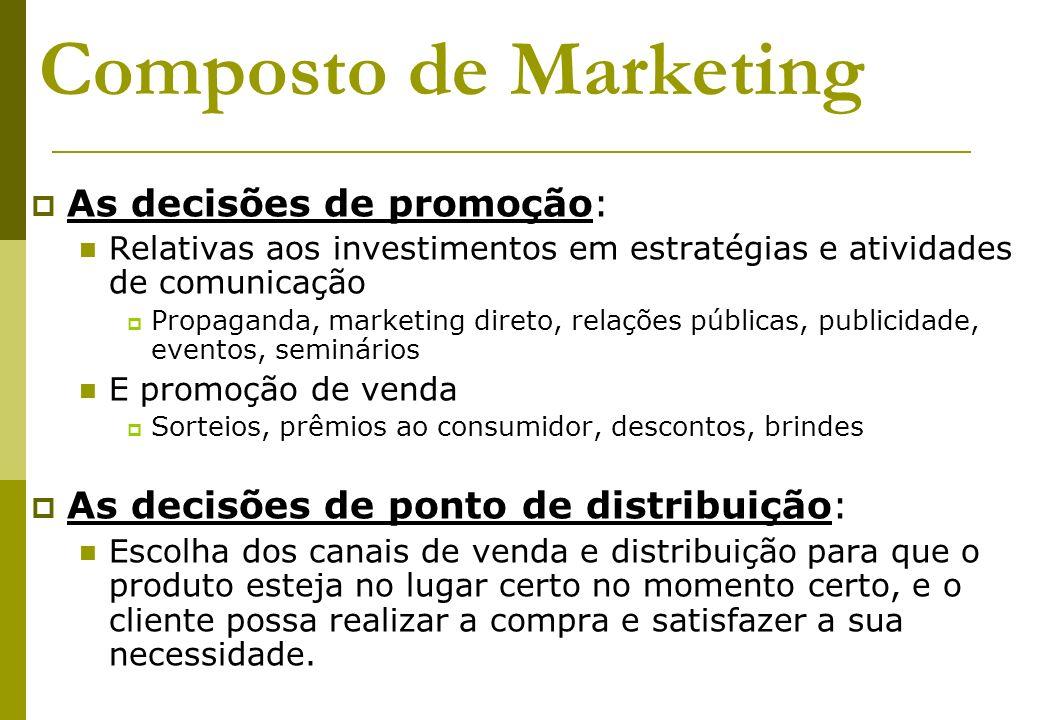 Composto de Marketing As decisões de promoção: Relativas aos investimentos em estratégias e atividades de comunicação Propaganda, marketing direto, re