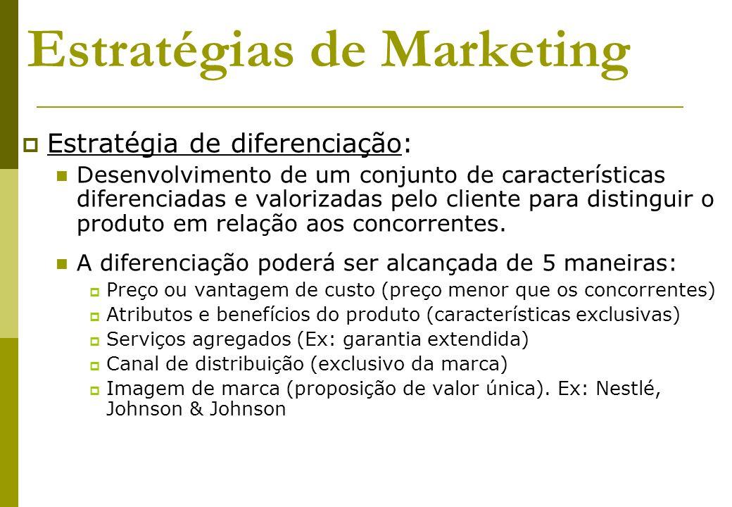 Estratégias de Marketing Estratégia de diferenciação: Desenvolvimento de um conjunto de características diferenciadas e valorizadas pelo cliente para