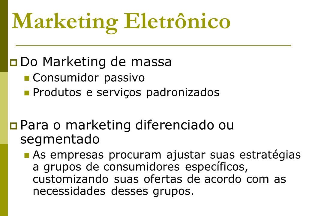 Marketing Eletrônico Do Marketing de massa Consumidor passivo Produtos e serviços padronizados Para o marketing diferenciado ou segmentado As empresas