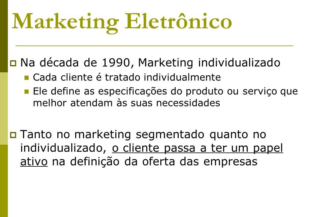 Marketing Eletrônico Na década de 1990, Marketing individualizado Cada cliente é tratado individualmente Ele define as especificações do produto ou se