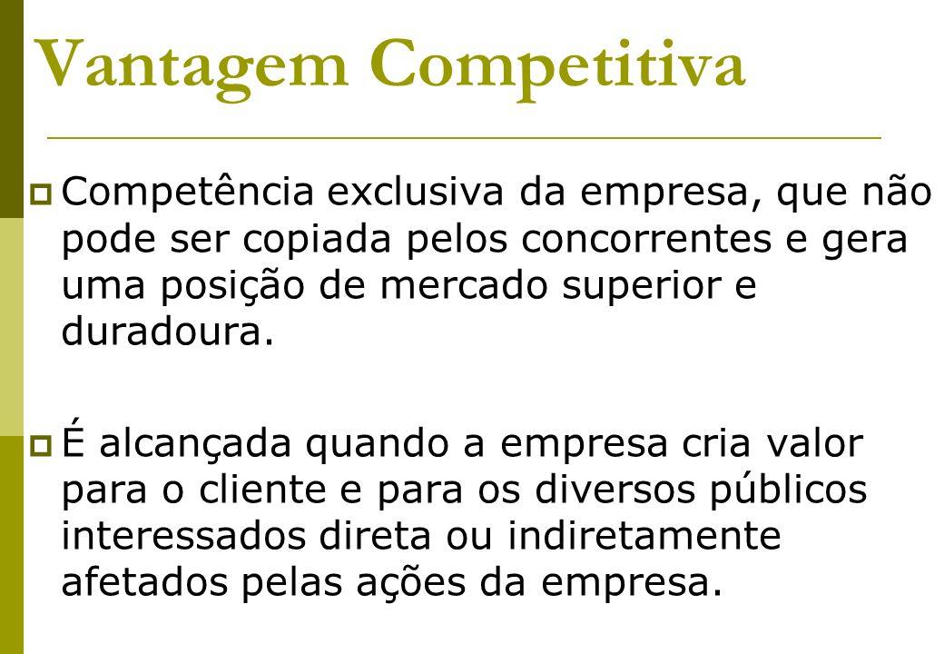 Vantagem Competitiva Competência exclusiva da empresa, que não pode ser copiada pelos concorrentes e gera uma posição de mercado superior e duradoura.