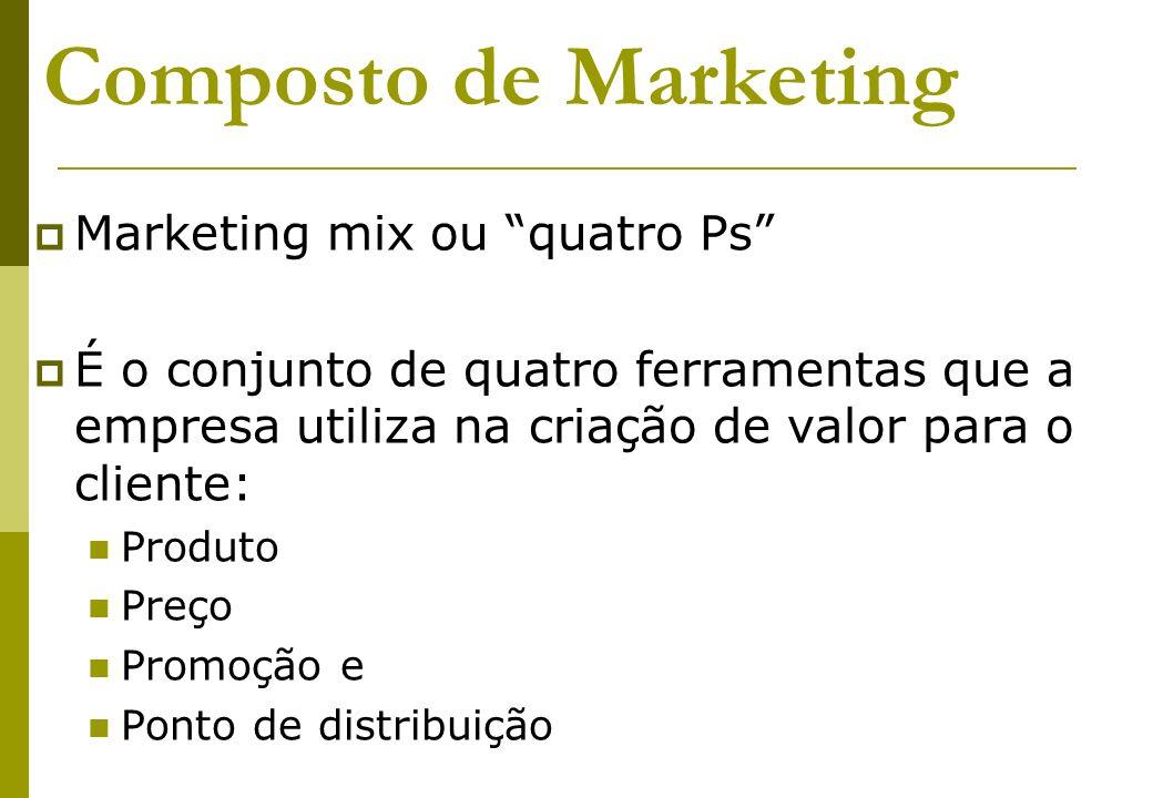 Composto de Marketing Marketing mix ou quatro Ps É o conjunto de quatro ferramentas que a empresa utiliza na criação de valor para o cliente: Produto