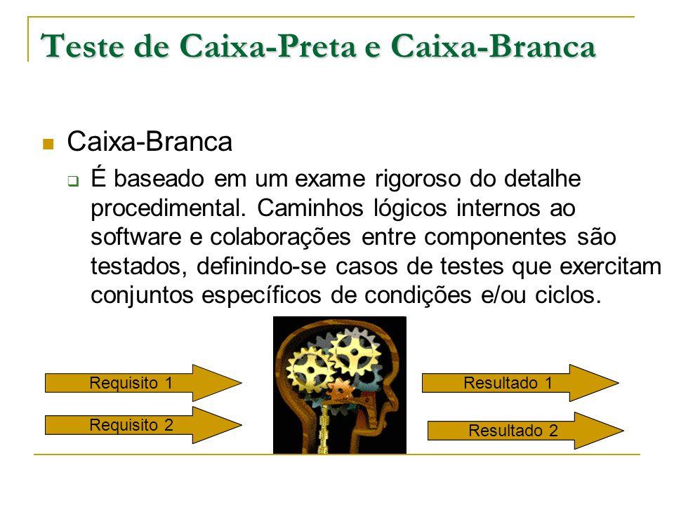 Teste de Caixa-Preta e Caixa-Branca Caixa-Branca É baseado em um exame rigoroso do detalhe procedimental. Caminhos lógicos internos ao software e cola