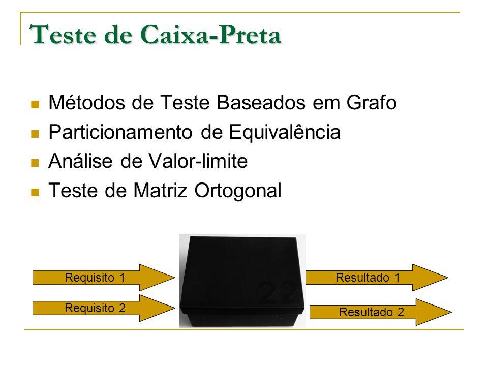Teste de Caixa-Preta Métodos de Teste Baseados em Grafo Particionamento de Equivalência Análise de Valor-limite Teste de Matriz Ortogonal Requisito 1