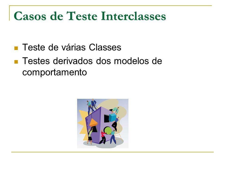 Casos de Teste Interclasses Teste de várias Classes Testes derivados dos modelos de comportamento