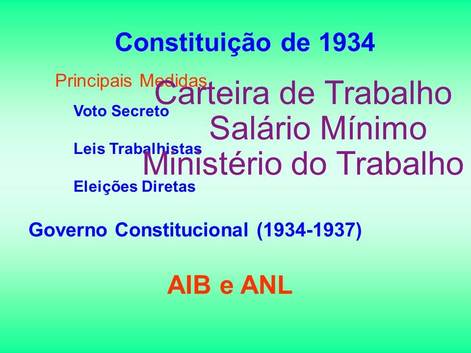 Constituição de 1934 Principais Medidas Voto Secreto Leis Trabalhistas Eleições Diretas Governo Constitucional (1934-1937) Salário Mínimo Ministério d