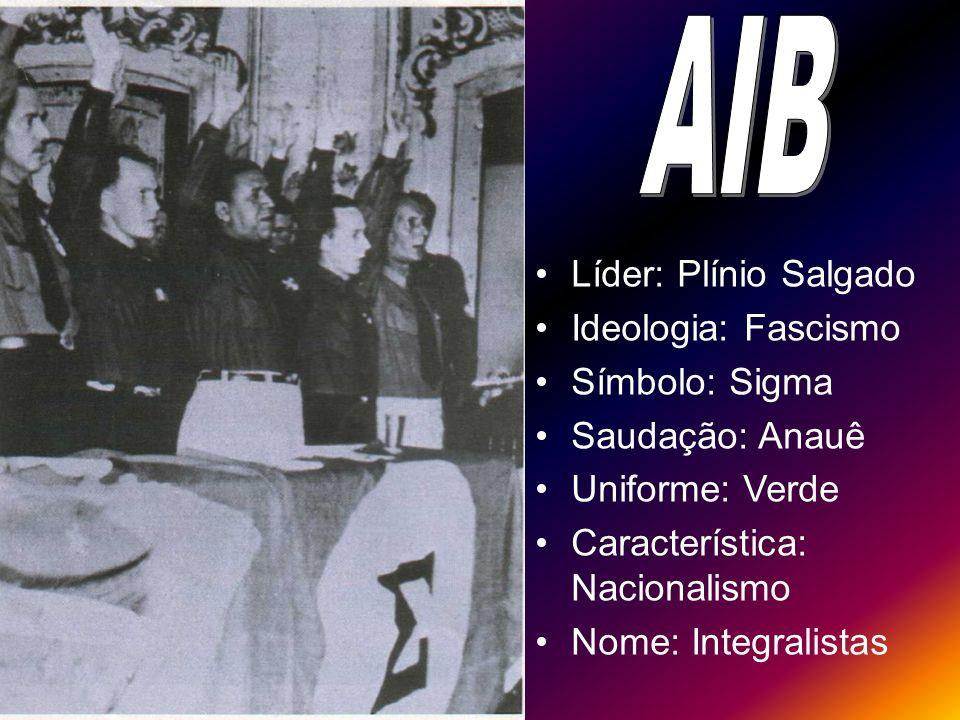 Líder: Plínio Salgado Ideologia: Fascismo Símbolo: Sigma Saudação: Anauê Uniforme: Verde Característica: Nacionalismo Nome: Integralistas