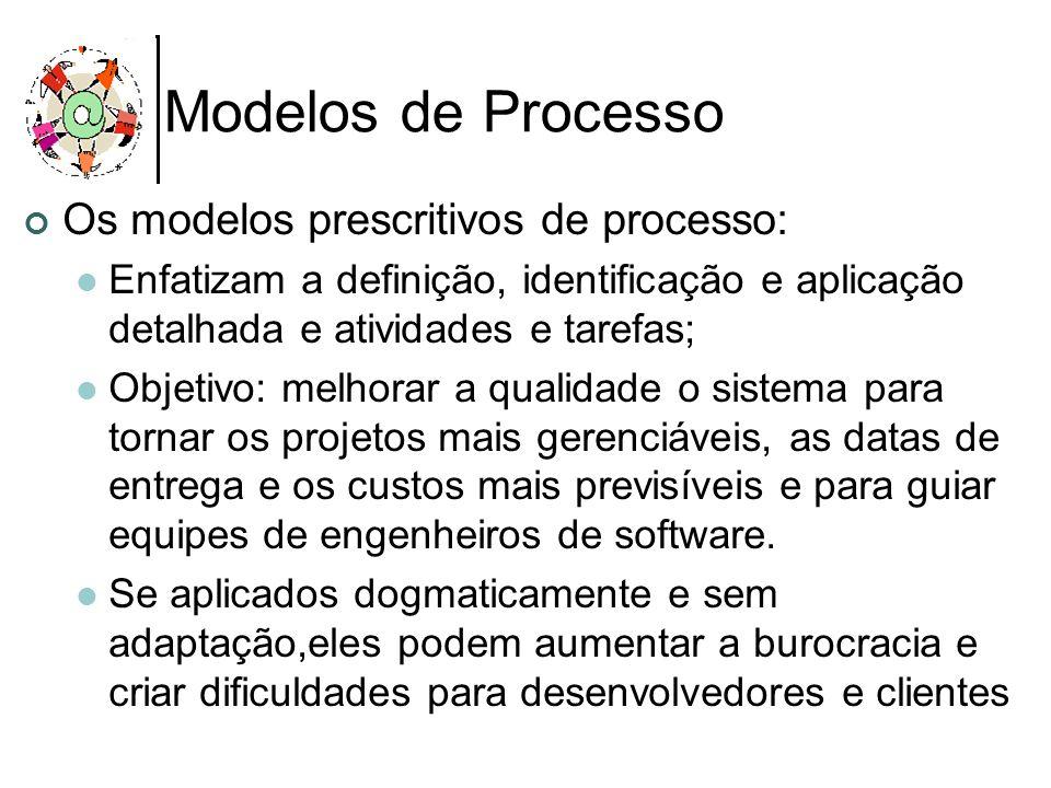 Modelos de Processo Os modelos prescritivos de processo: Enfatizam a definição, identificação e aplicação detalhada e atividades e tarefas; Objetivo: