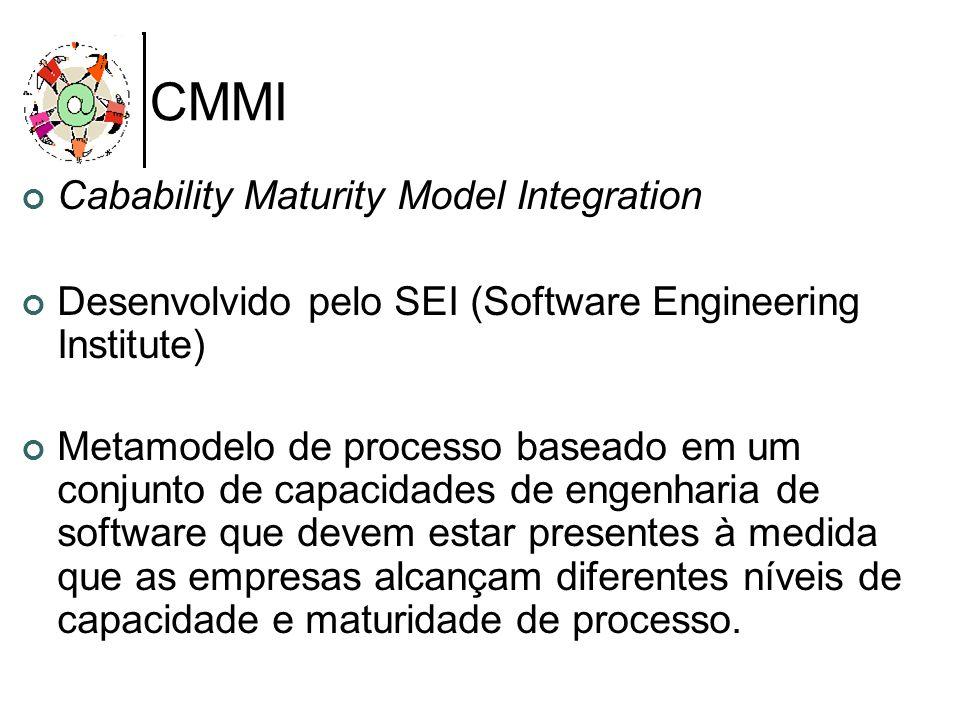 CMMI Cabability Maturity Model Integration Desenvolvido pelo SEI (Software Engineering Institute) Metamodelo de processo baseado em um conjunto de cap