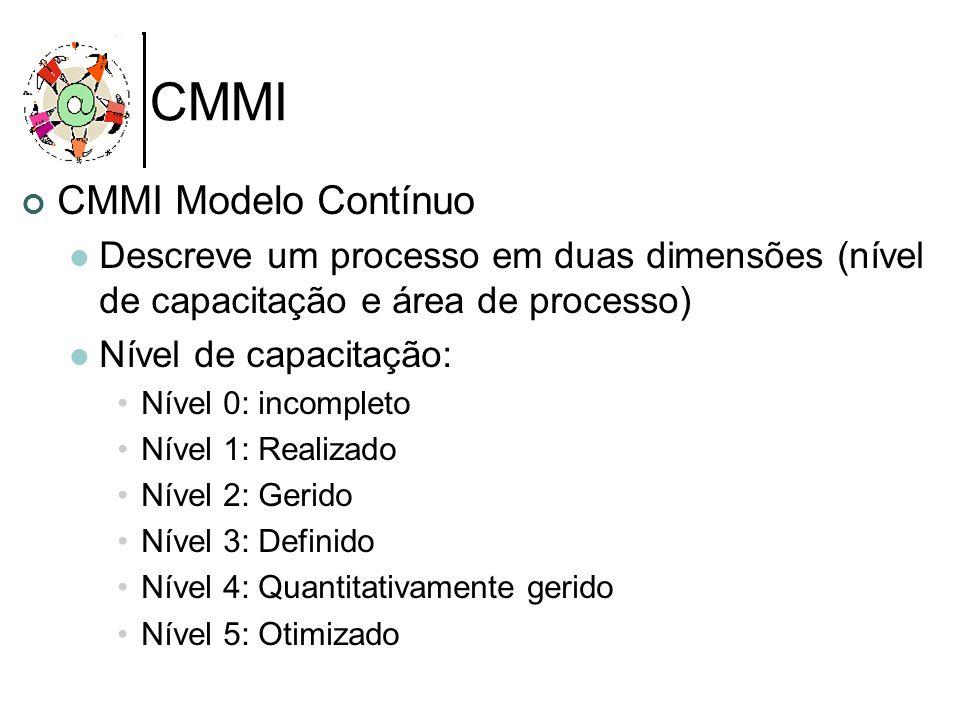 CMMI CMMI Modelo Contínuo Descreve um processo em duas dimensões (nível de capacitação e área de processo) Nível de capacitação: Nível 0: incompleto N