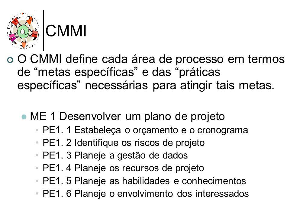 CMMI O CMMI define cada área de processo em termos de metas específicas e das práticas específicas necessárias para atingir tais metas. ME 1 Desenvolv