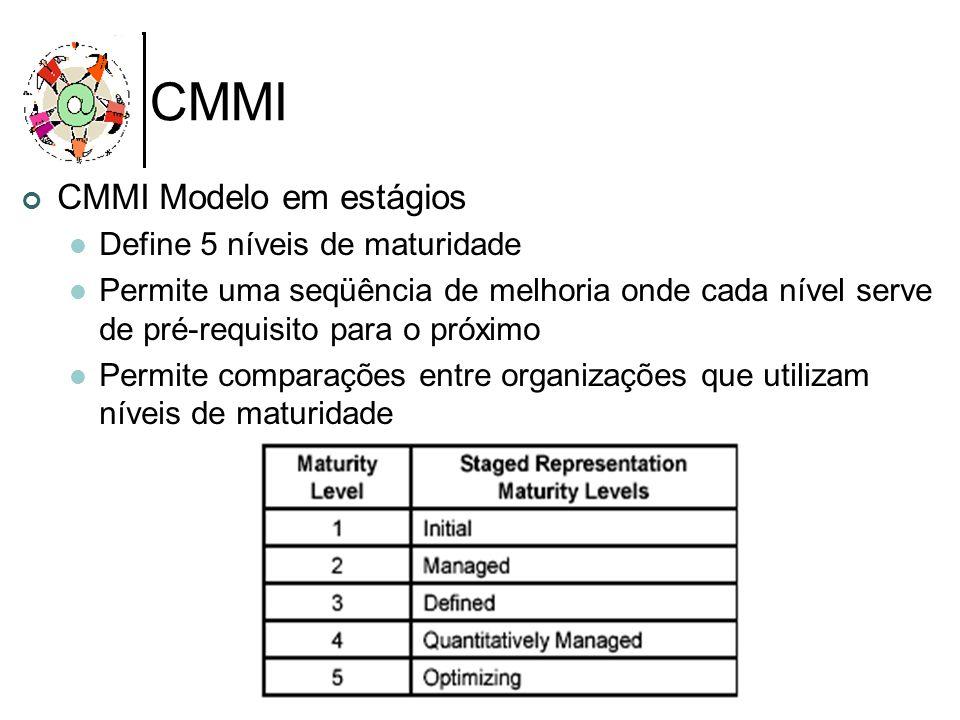 CMMI CMMI Modelo em estágios Define 5 níveis de maturidade Permite uma seqüência de melhoria onde cada nível serve de pré-requisito para o próximo Per