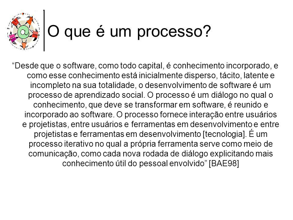 O que é um processo? Desde que o software, como todo capital, é conhecimento incorporado, e como esse conhecimento está inicialmente disperso, tácito,