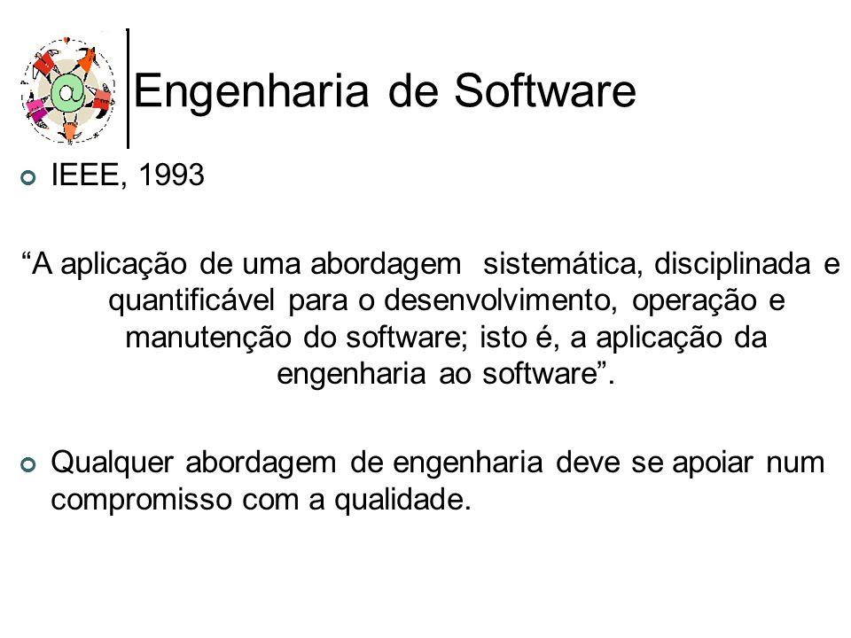 Engenharia de Software IEEE, 1993 A aplicação de uma abordagem sistemática, disciplinada e quantificável para o desenvolvimento, operação e manutenção