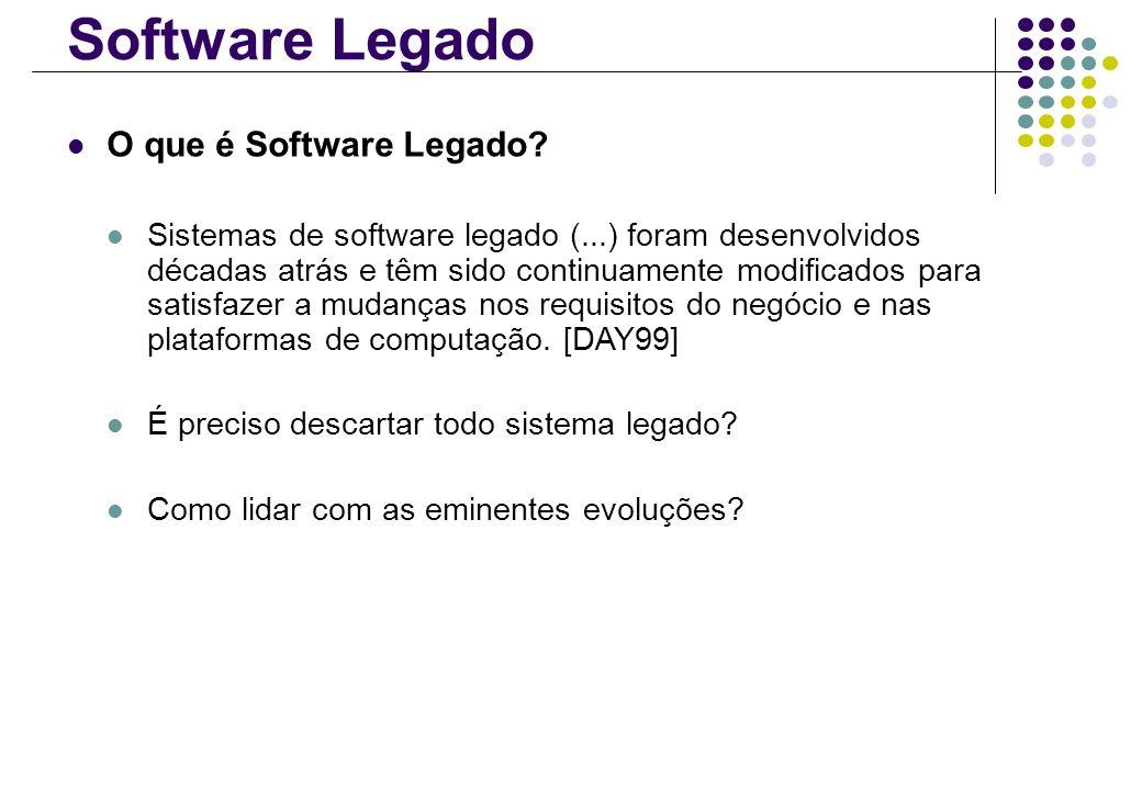 Software Legado O que é Software Legado? Sistemas de software legado (...) foram desenvolvidos décadas atrás e têm sido continuamente modificados para