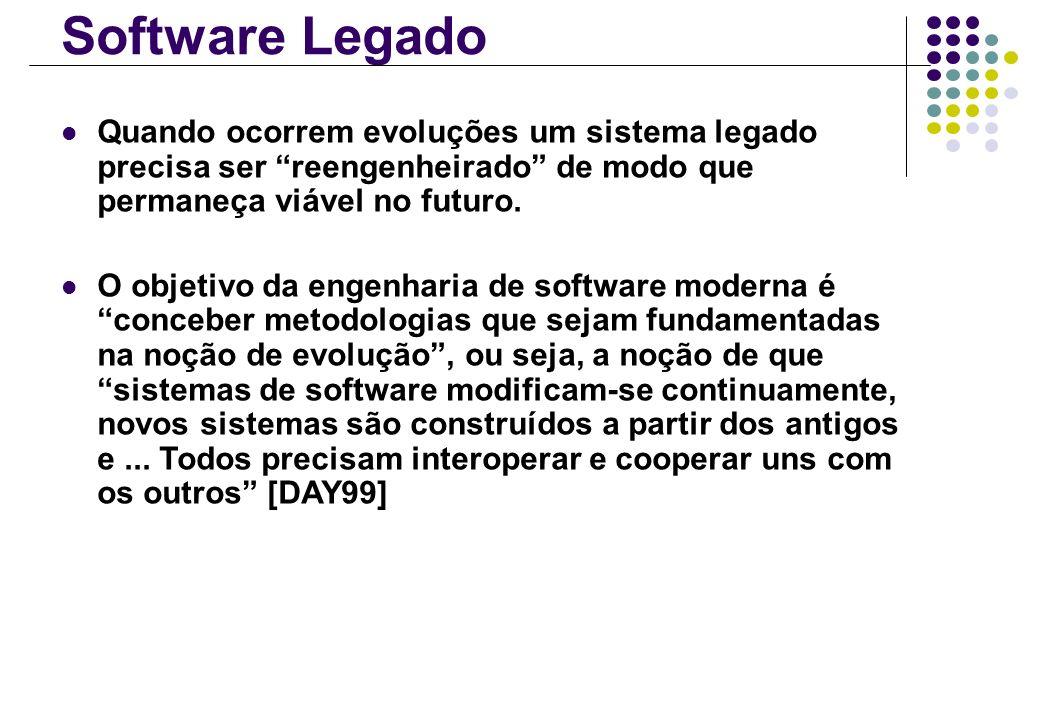 Software Legado Quando ocorrem evoluções um sistema legado precisa ser reengenheirado de modo que permaneça viável no futuro. O objetivo da engenharia