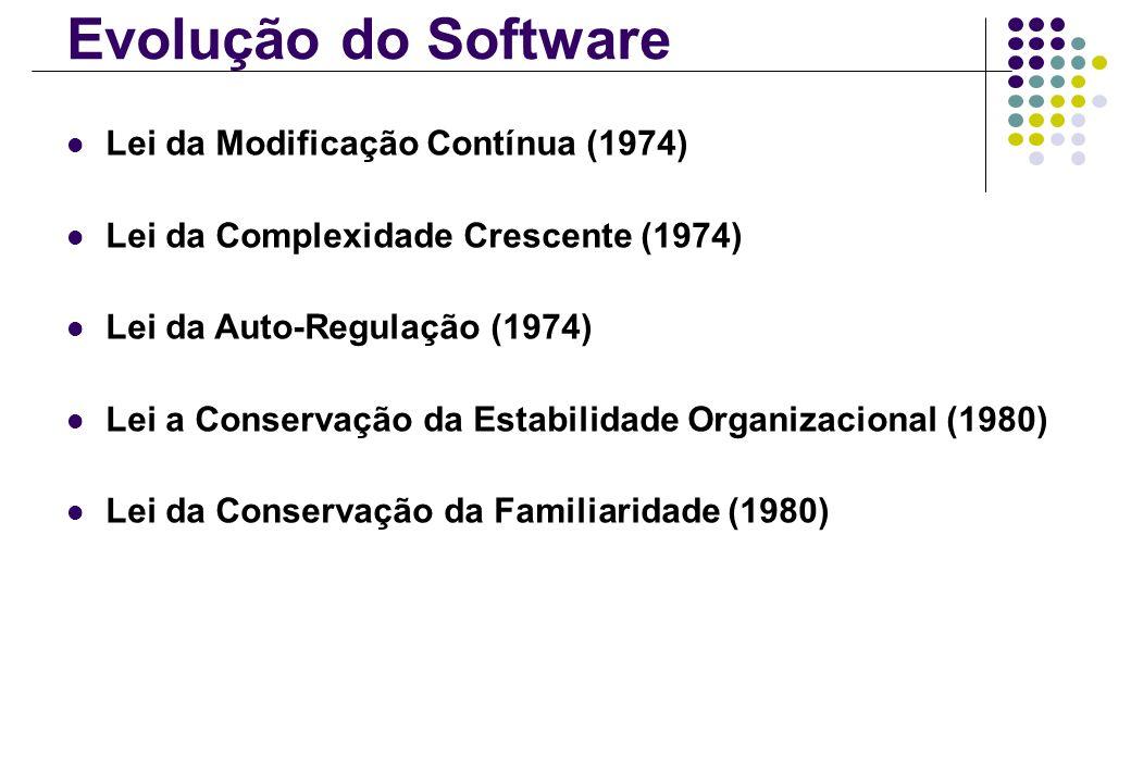 Evolução do Software Lei da Modificação Contínua (1974) Lei da Complexidade Crescente (1974) Lei da Auto-Regulação (1974) Lei a Conservação da Estabil
