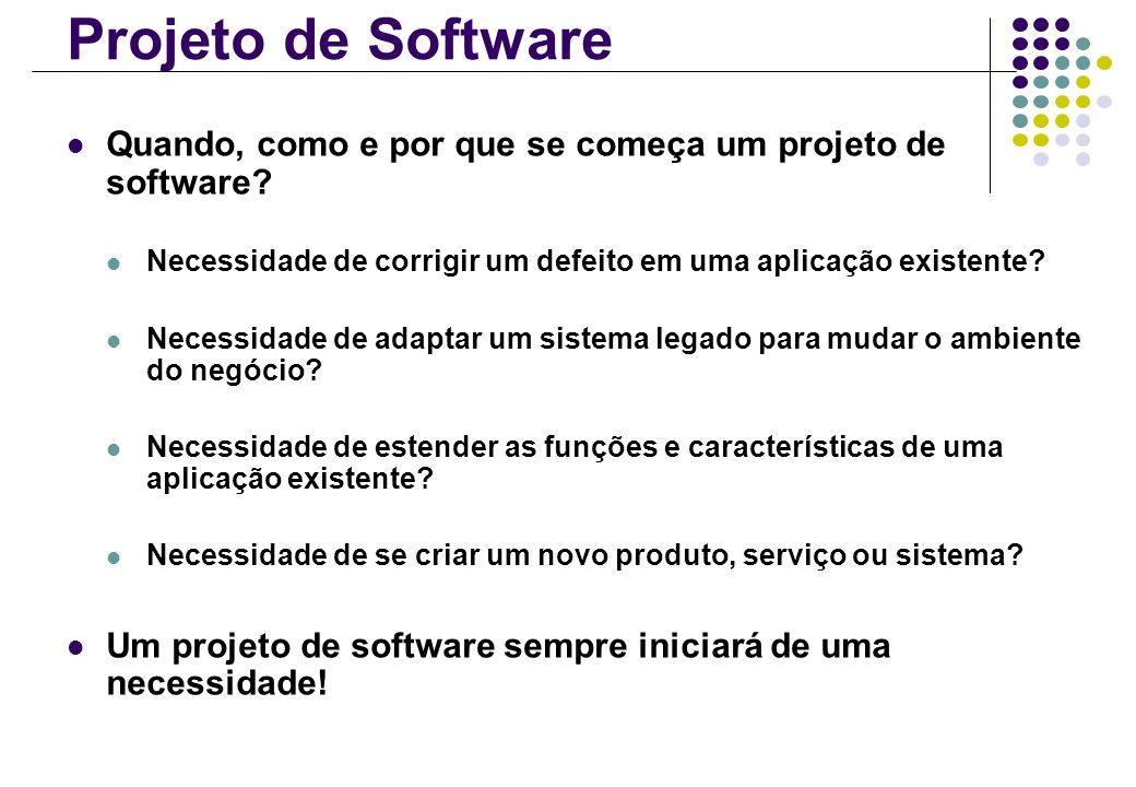 Projeto de Software Quando, como e por que se começa um projeto de software? Necessidade de corrigir um defeito em uma aplicação existente? Necessidad