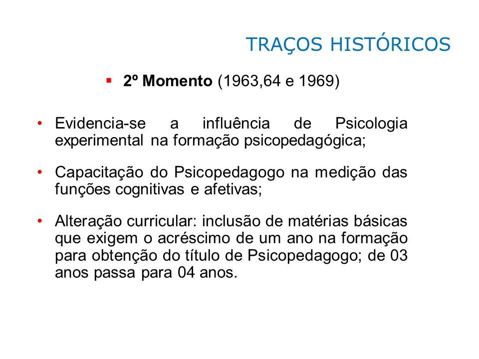 2º Momento (1963,64 e 1969) Evidencia-se a influência de Psicologia experimental na formação psicopedagógica; Capacitação do Psicopedagogo na medição