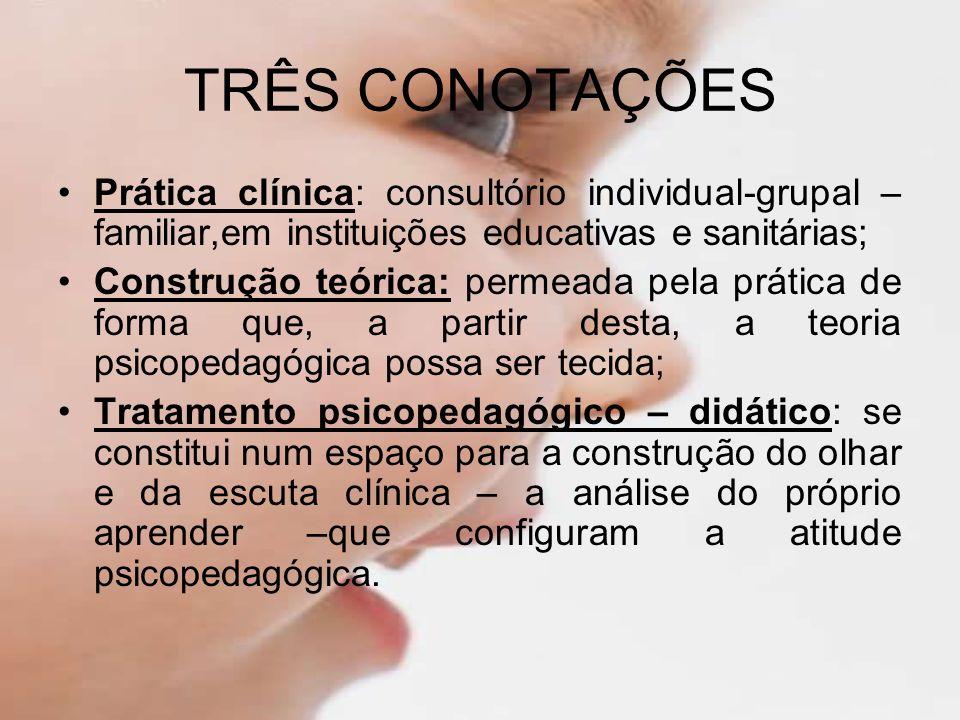TRÊS CONOTAÇÕES Prática clínica: consultório individual-grupal – familiar,em instituições educativas e sanitárias; Construção teórica: permeada pela p