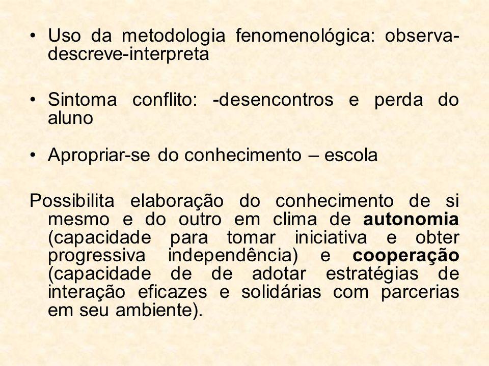 Uso da metodologia fenomenológica: observa- descreve-interpreta Sintoma conflito: -desencontros e perda do aluno Apropriar-se do conhecimento – escola