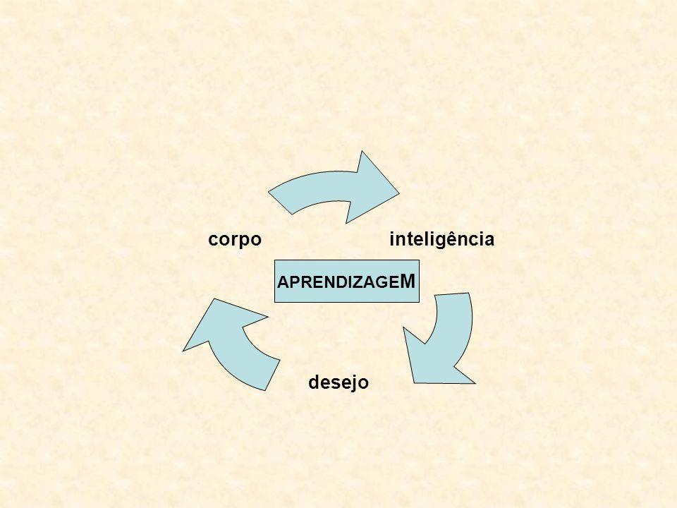 inteligência desejo corpo APRENDIZAGE M